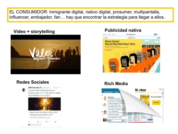 Formatos publicitarios y usuarios digitales