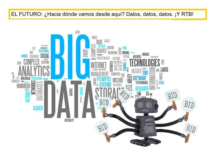 El futuro de la publicidad digital
